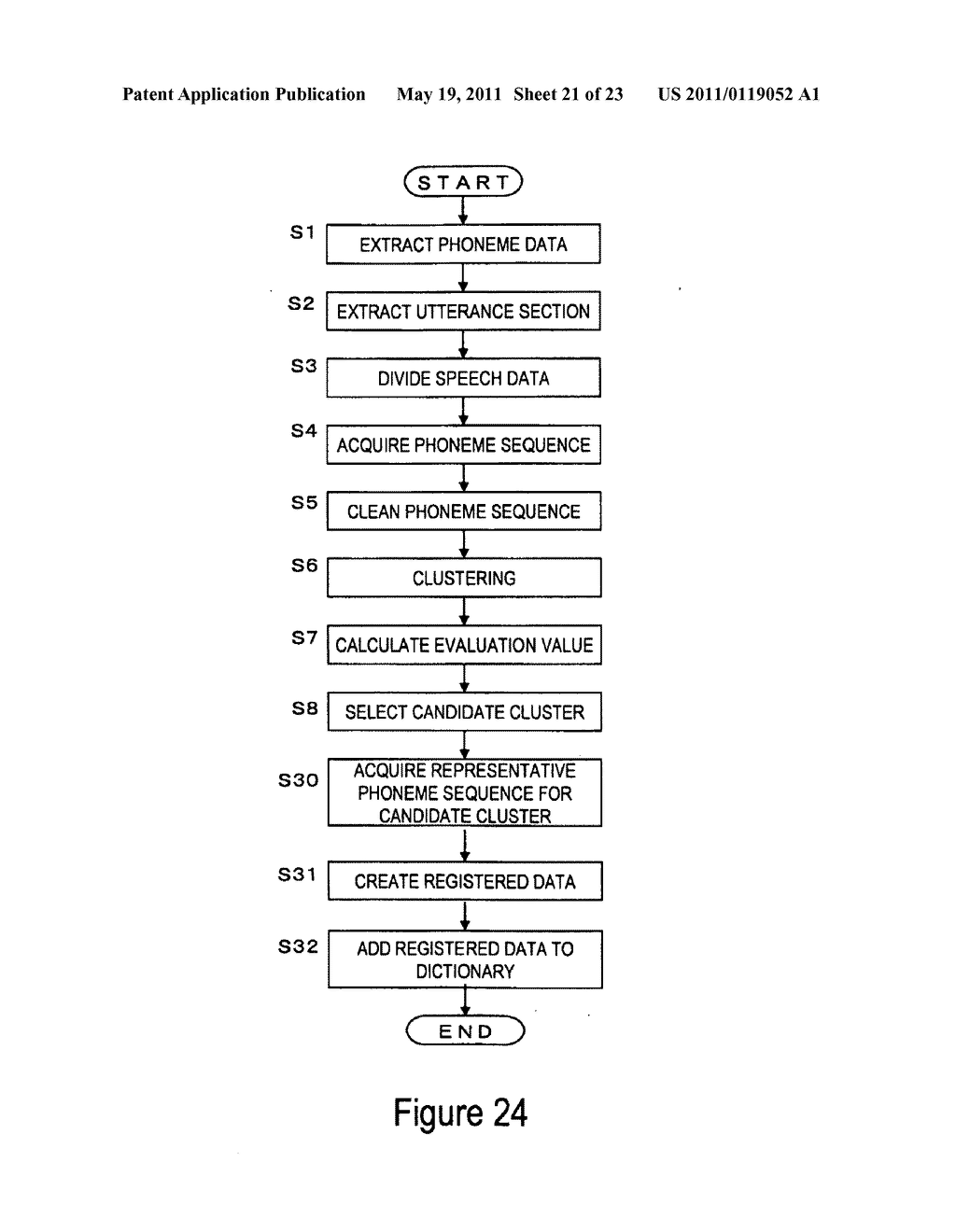 Speech recognition dictionary creating support device, computer readable medium storing processing program, and processing method - diagram, schematic, and image 22