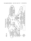 PDA BASED SYSTEM FOR MANAGING TREATMENT OF A PATIENT HEALTH CONDITION diagram and image