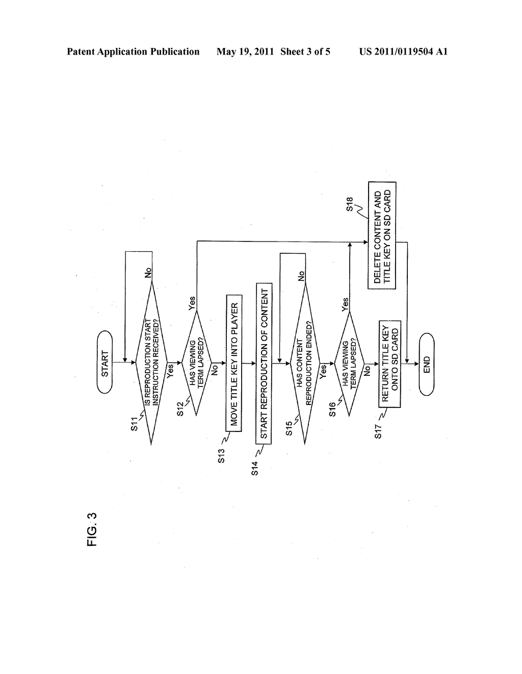 CONTENT PROTECTING METHOD, CONTENT REPRODUCING APPARATUS, AND PROGRAM - diagram, schematic, and image 04