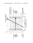 LIQUID CRYSTAL LENS USING SURFACE PROGRAMMING diagram and image