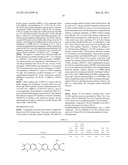 2,4-Pyrimidinediamine Compounds and Prodrugs and Their Uses diagram and image