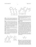 MODIFIED HALOGENATED POLYMER SURFACES diagram and image