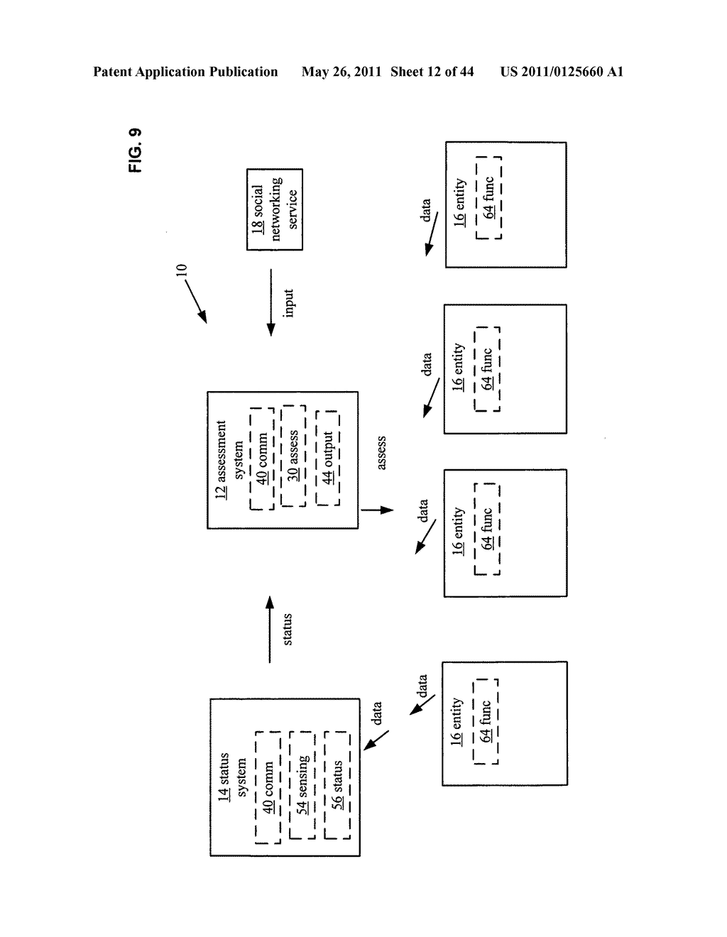 System and method for assessment of physical entity attribute effects on physical environments through in part social networking service input - diagram, schematic, and image 13