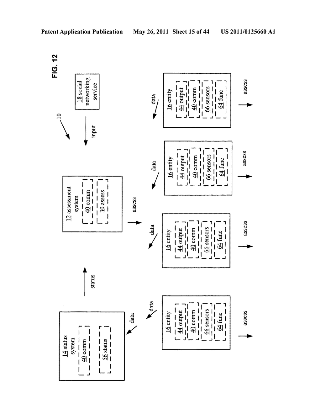 System and method for assessment of physical entity attribute effects on physical environments through in part social networking service input - diagram, schematic, and image 16