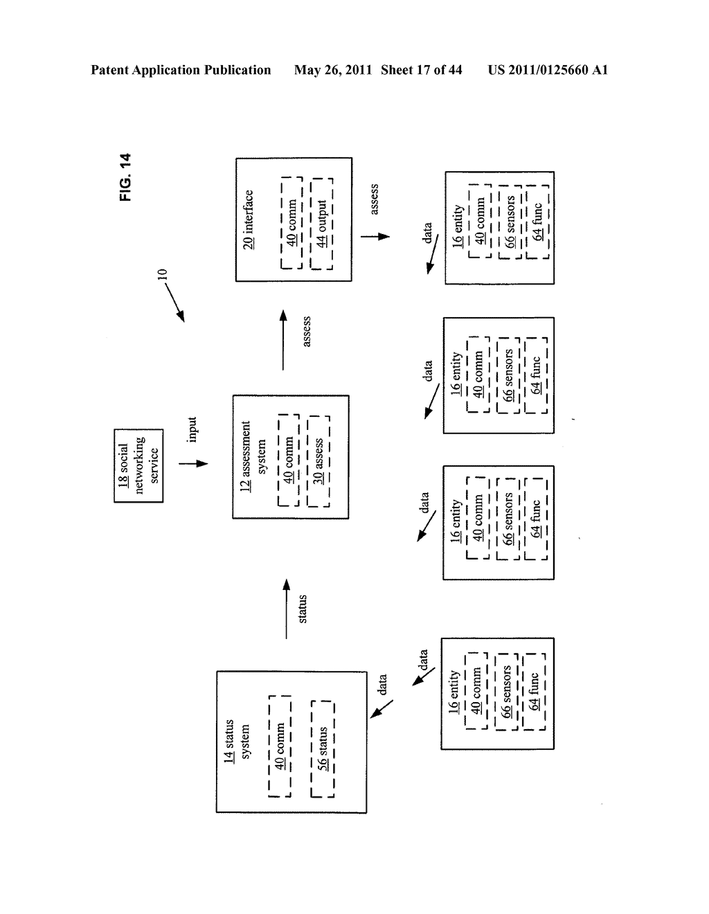 System and method for assessment of physical entity attribute effects on physical environments through in part social networking service input - diagram, schematic, and image 18