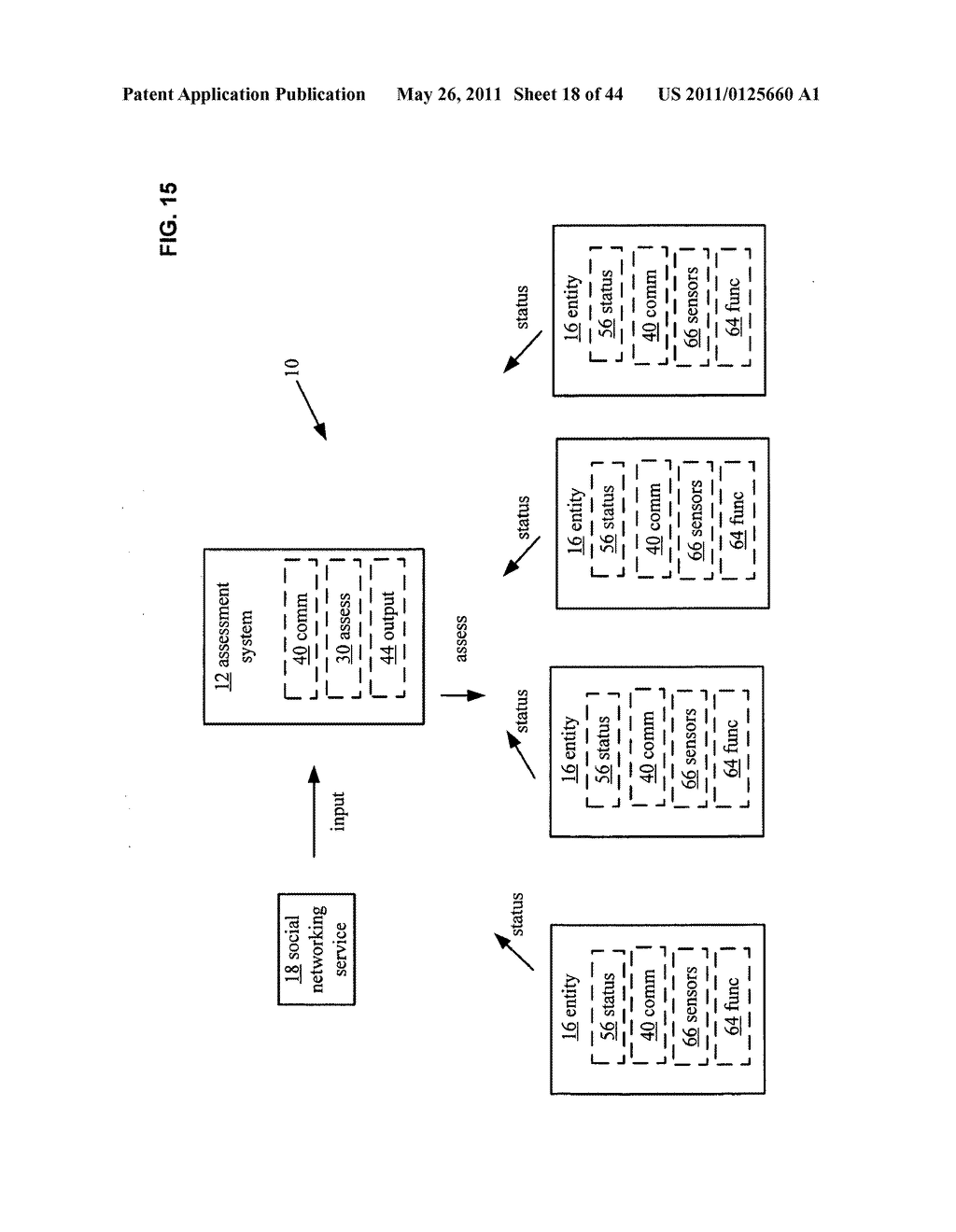 System and method for assessment of physical entity attribute effects on physical environments through in part social networking service input - diagram, schematic, and image 19