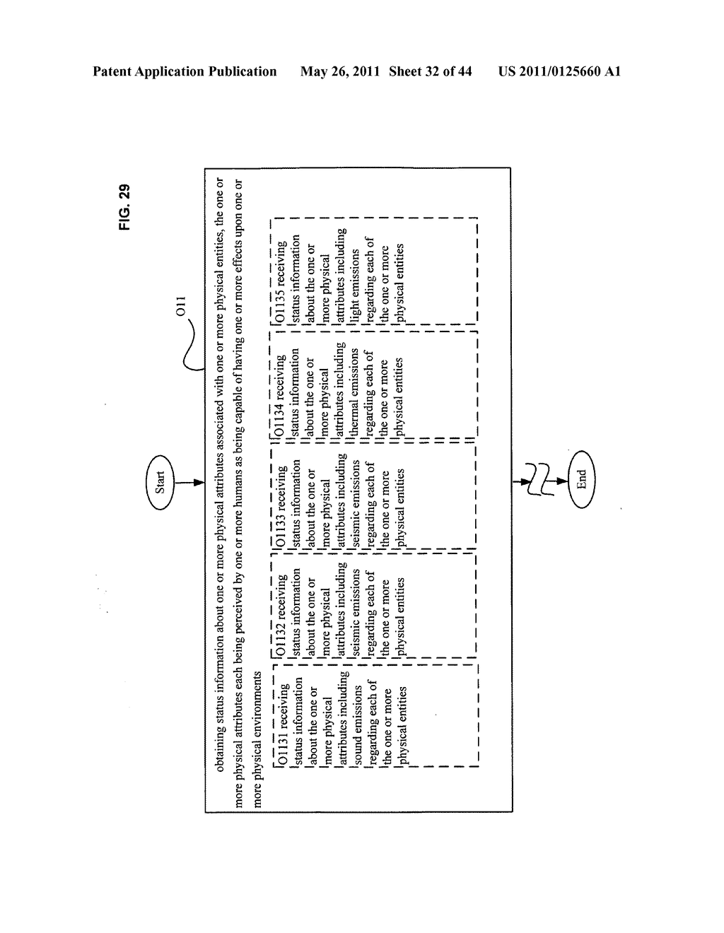 System and method for assessment of physical entity attribute effects on physical environments through in part social networking service input - diagram, schematic, and image 33
