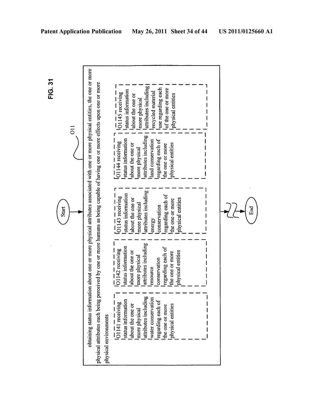 System and method for assessment of physical entity attribute effects on physical environments through in part social networking service input - diagram, schematic, and image 35