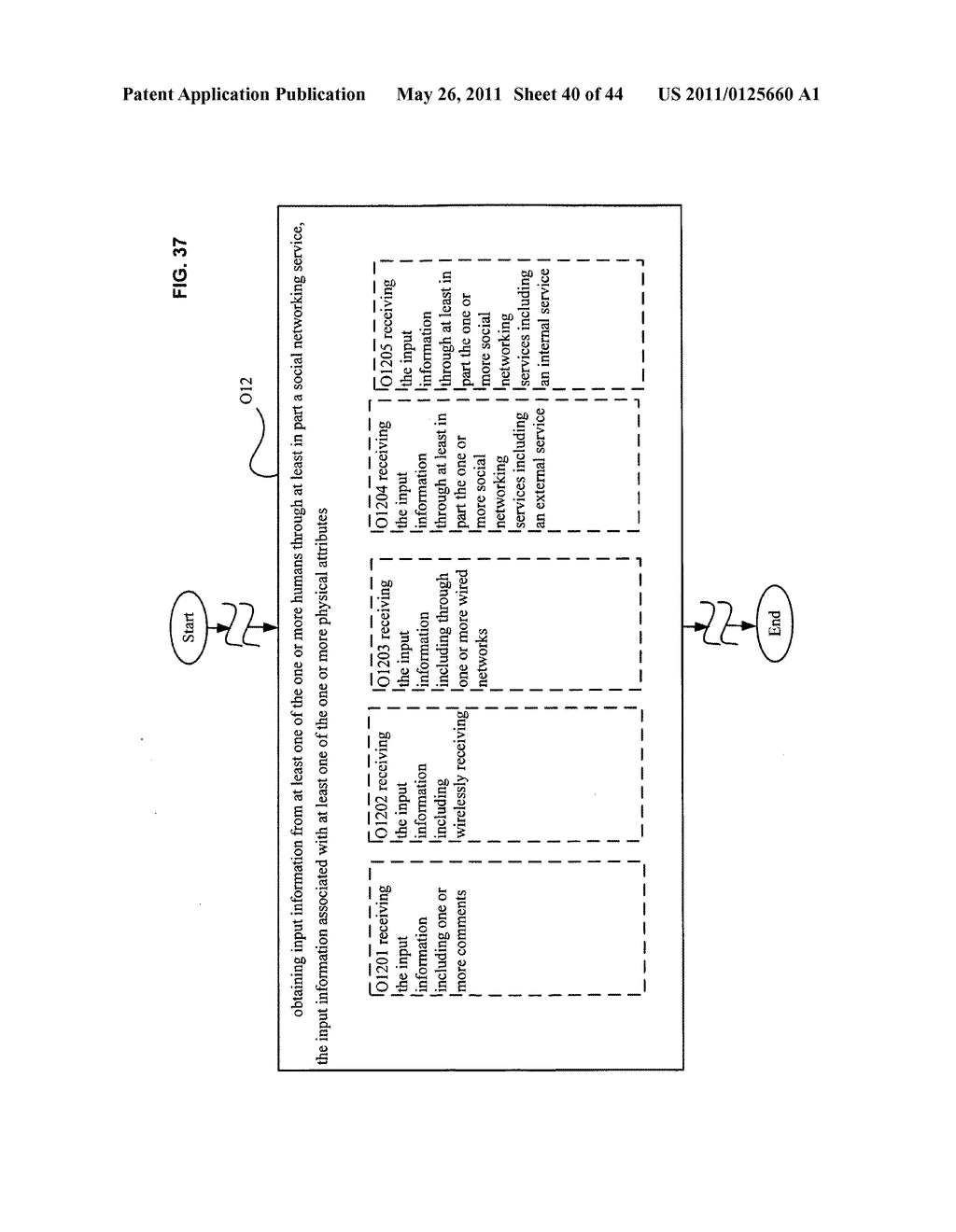 System and method for assessment of physical entity attribute effects on physical environments through in part social networking service input - diagram, schematic, and image 41