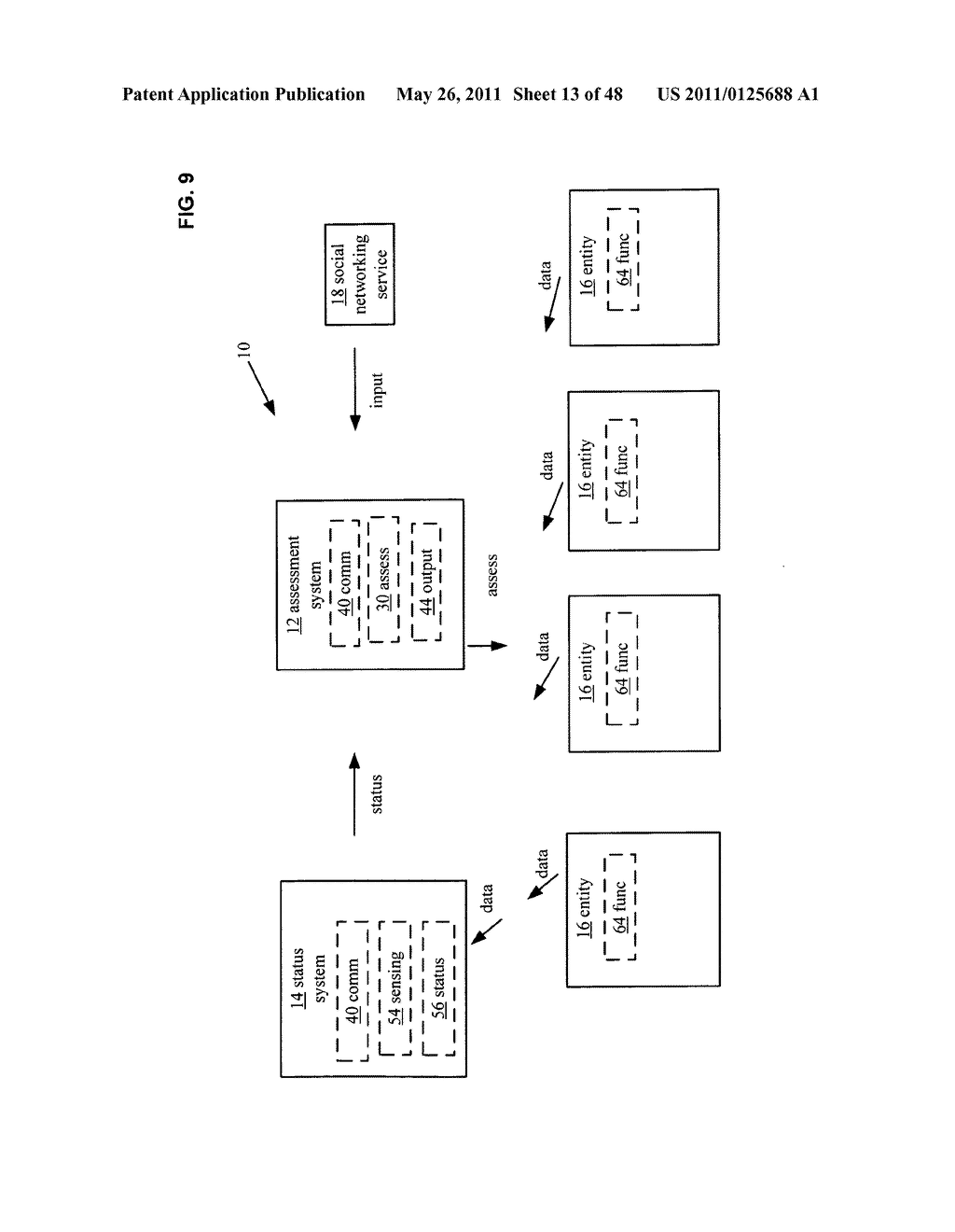 System and method for output of assessment of physical entity attribute effects on physical environments through in part social networking service input - diagram, schematic, and image 14