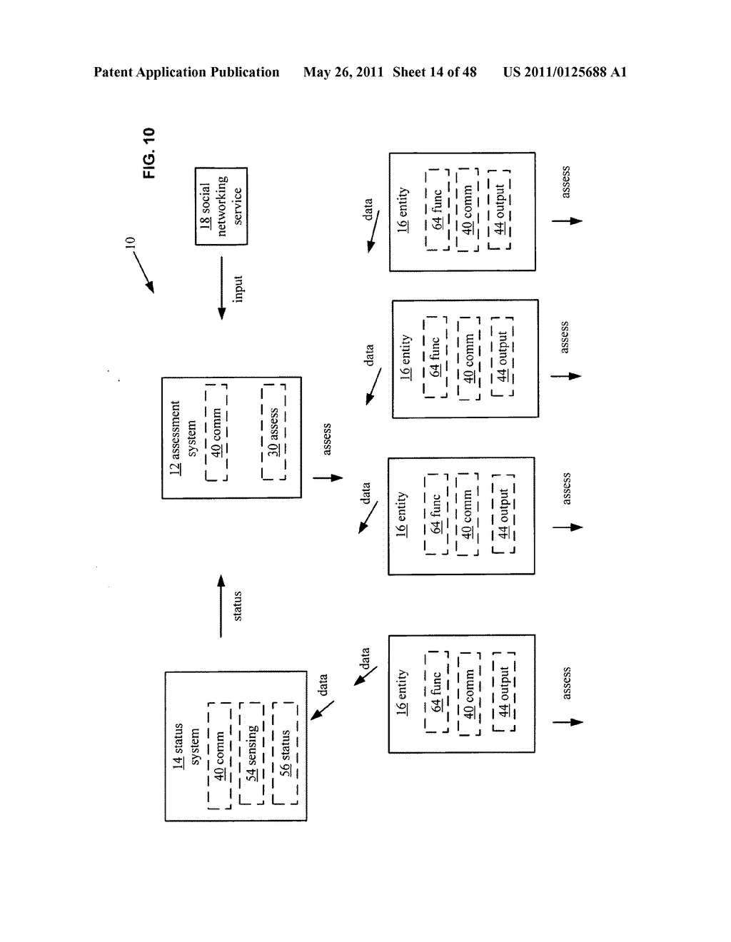 System and method for output of assessment of physical entity attribute effects on physical environments through in part social networking service input - diagram, schematic, and image 15
