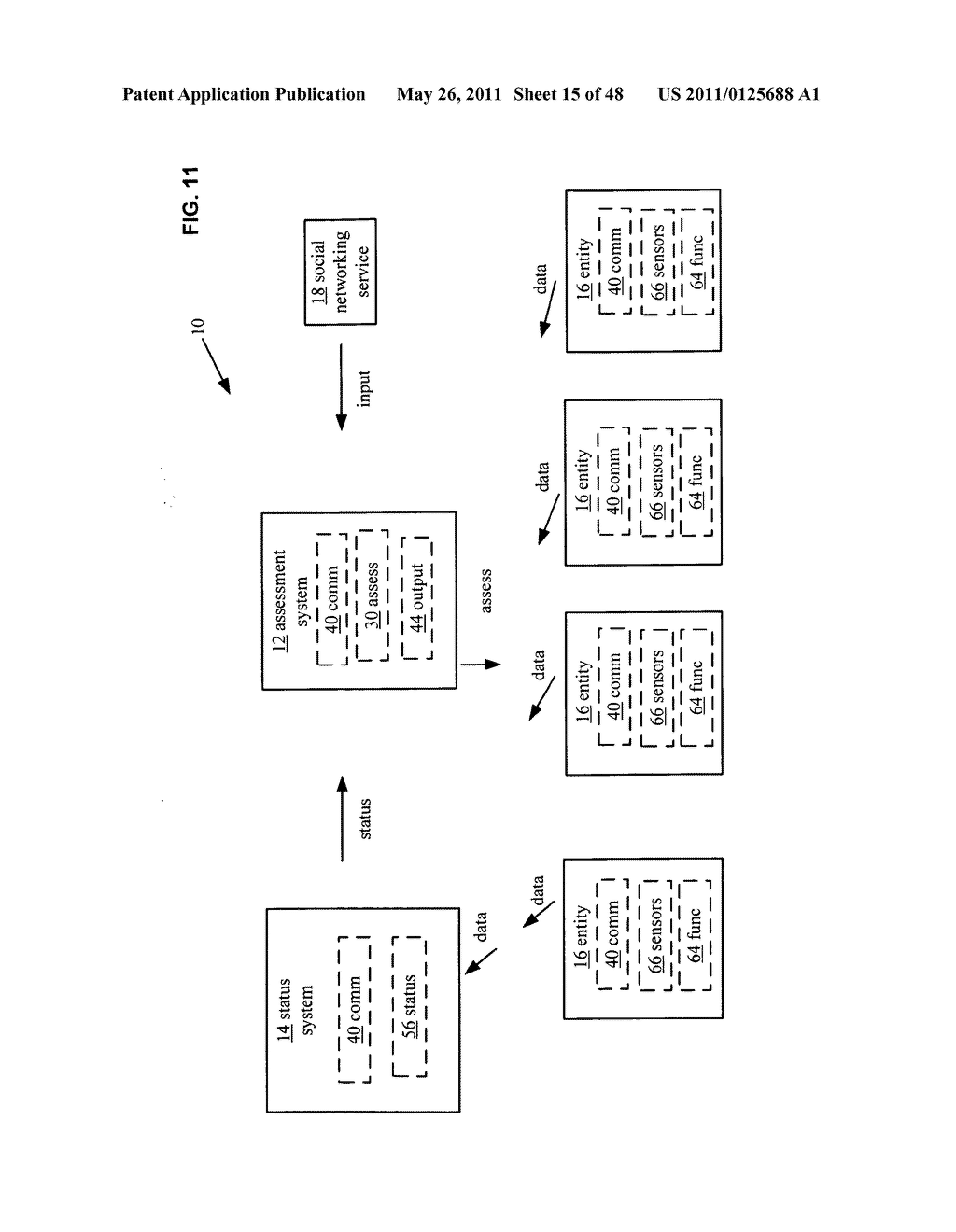 System and method for output of assessment of physical entity attribute effects on physical environments through in part social networking service input - diagram, schematic, and image 16