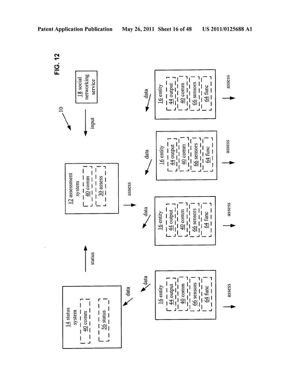 System and method for output of assessment of physical entity attribute effects on physical environments through in part social networking service input - diagram, schematic, and image 17