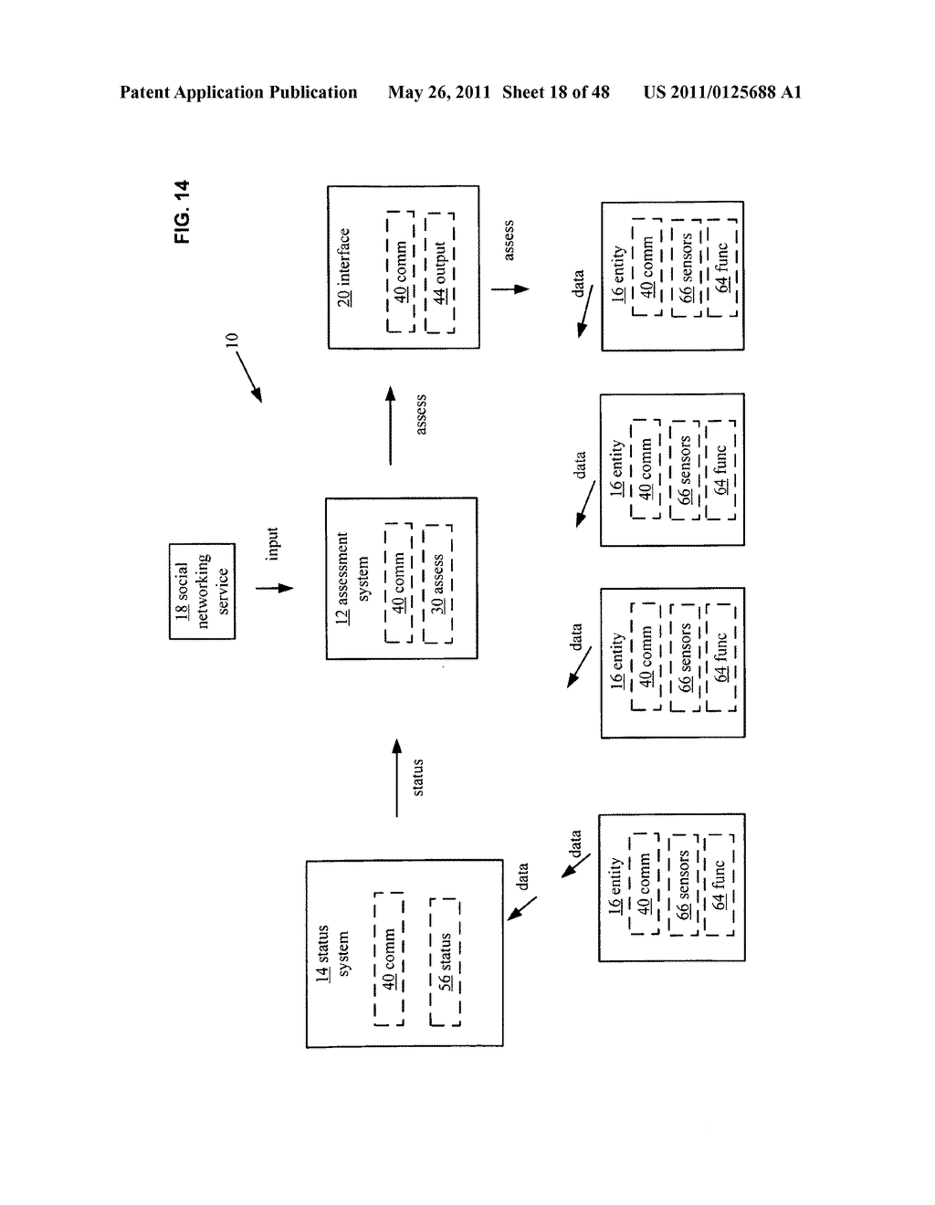 System and method for output of assessment of physical entity attribute effects on physical environments through in part social networking service input - diagram, schematic, and image 19