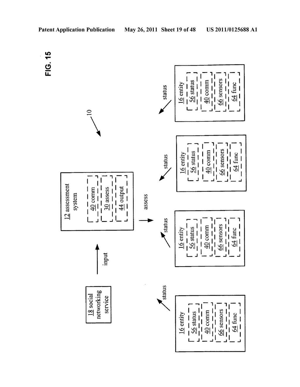 System and method for output of assessment of physical entity attribute effects on physical environments through in part social networking service input - diagram, schematic, and image 20