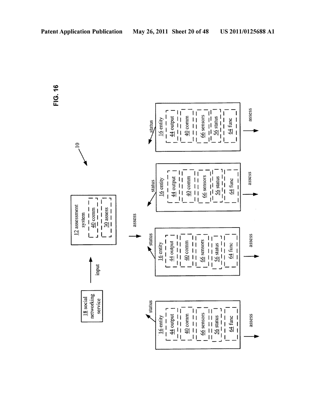 System and method for output of assessment of physical entity attribute effects on physical environments through in part social networking service input - diagram, schematic, and image 21