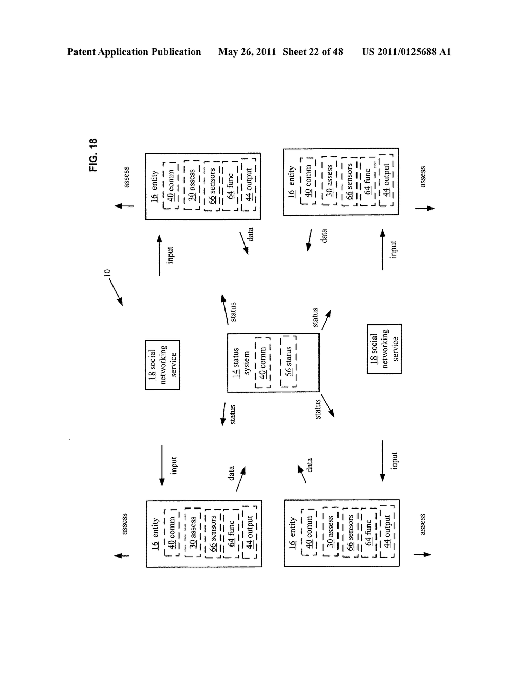 System and method for output of assessment of physical entity attribute effects on physical environments through in part social networking service input - diagram, schematic, and image 23