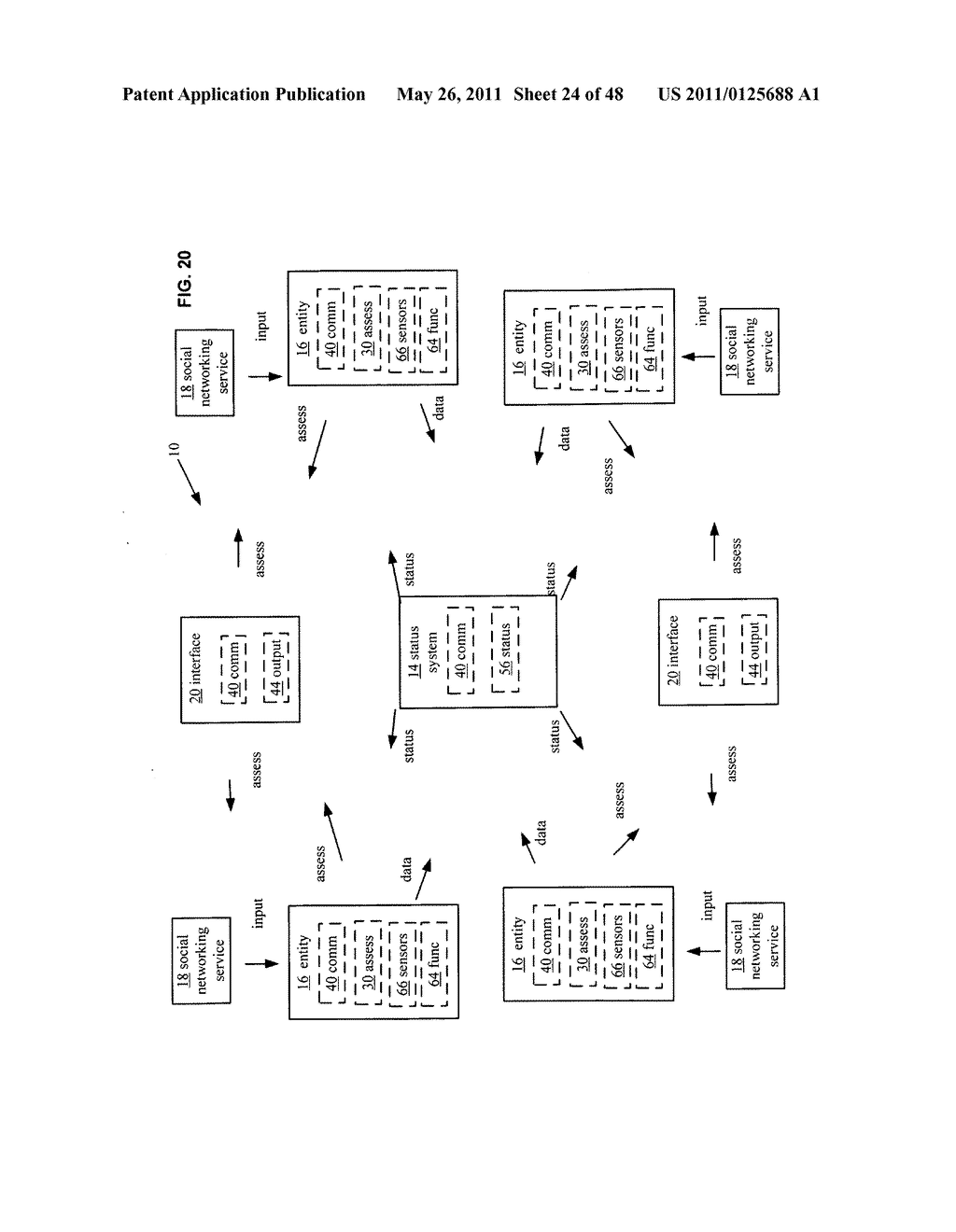 System and method for output of assessment of physical entity attribute effects on physical environments through in part social networking service input - diagram, schematic, and image 25