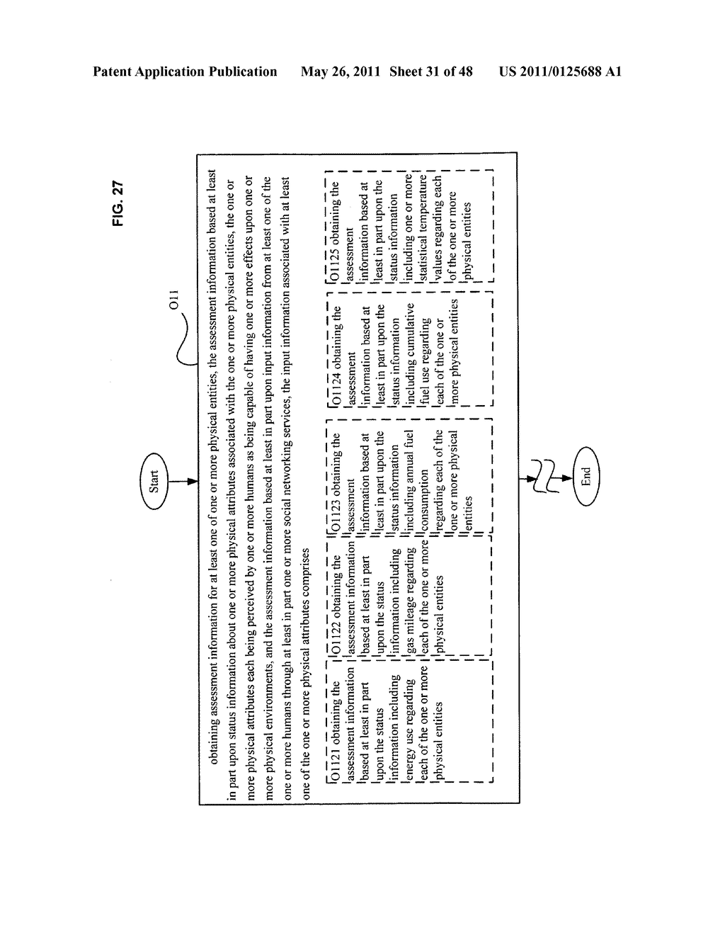 System and method for output of assessment of physical entity attribute effects on physical environments through in part social networking service input - diagram, schematic, and image 32