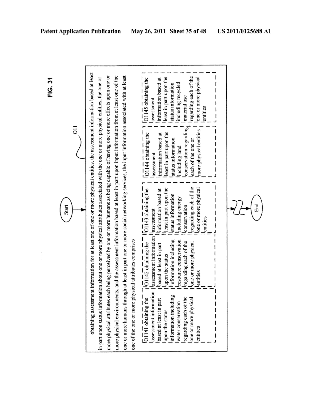 System and method for output of assessment of physical entity attribute effects on physical environments through in part social networking service input - diagram, schematic, and image 36