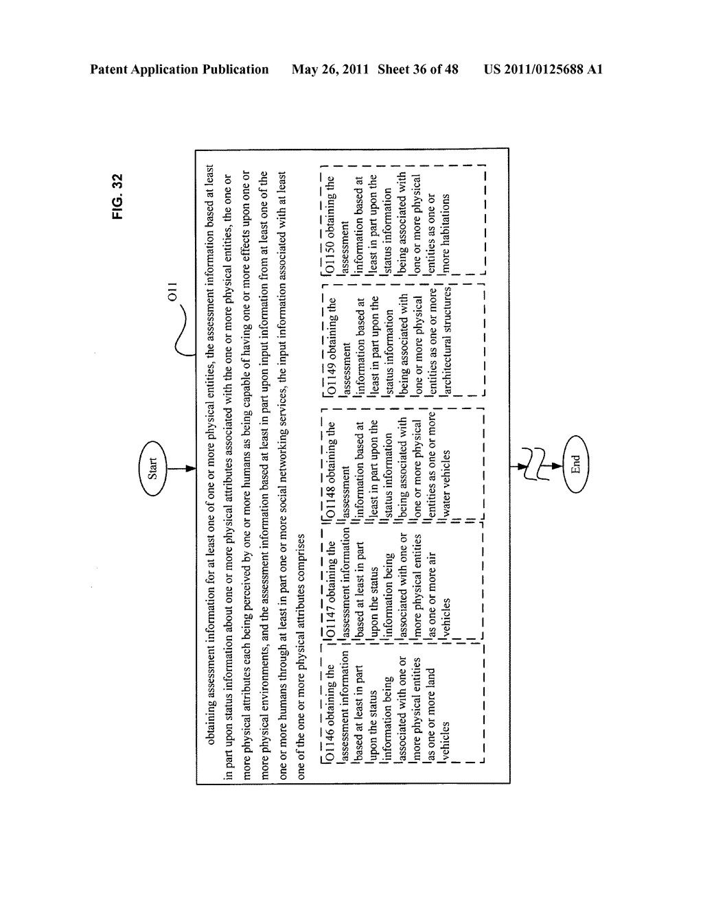 System and method for output of assessment of physical entity attribute effects on physical environments through in part social networking service input - diagram, schematic, and image 37