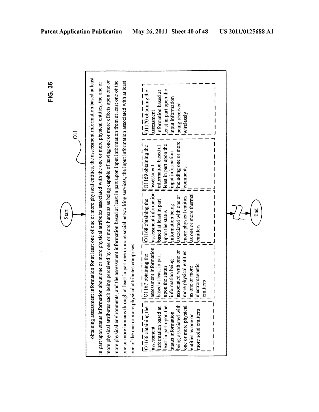 System and method for output of assessment of physical entity attribute effects on physical environments through in part social networking service input - diagram, schematic, and image 41