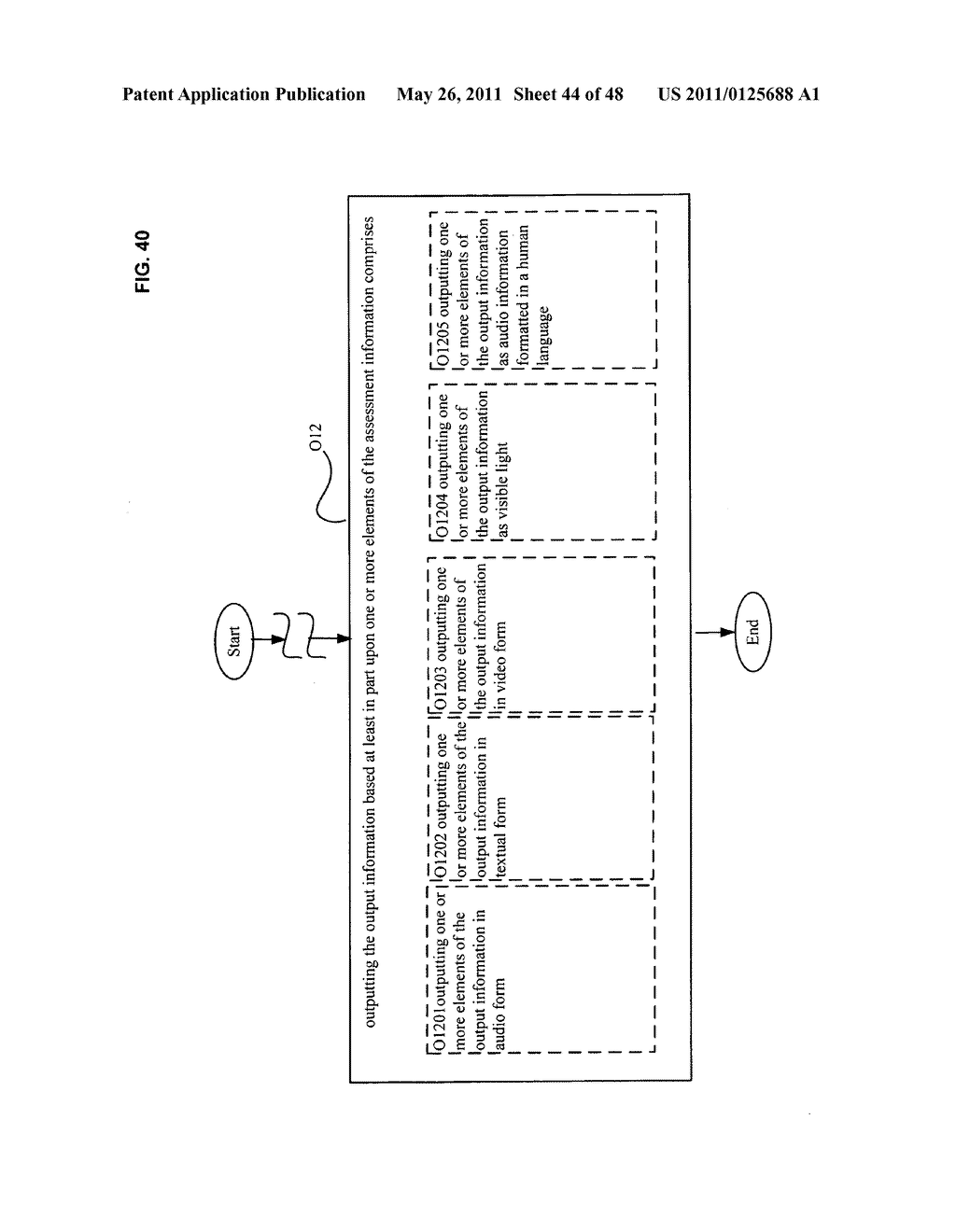 System and method for output of assessment of physical entity attribute effects on physical environments through in part social networking service input - diagram, schematic, and image 45