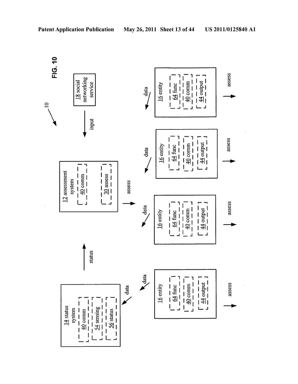 System and method for assessment of physical entity attribute effects on physical environments through in part social networking service input - diagram, schematic, and image 14