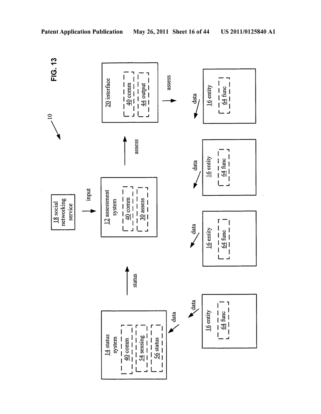 System and method for assessment of physical entity attribute effects on physical environments through in part social networking service input - diagram, schematic, and image 17