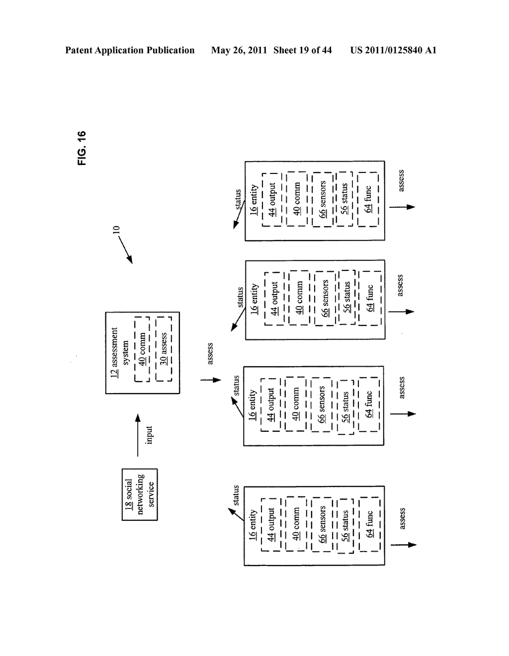 System and method for assessment of physical entity attribute effects on physical environments through in part social networking service input - diagram, schematic, and image 20