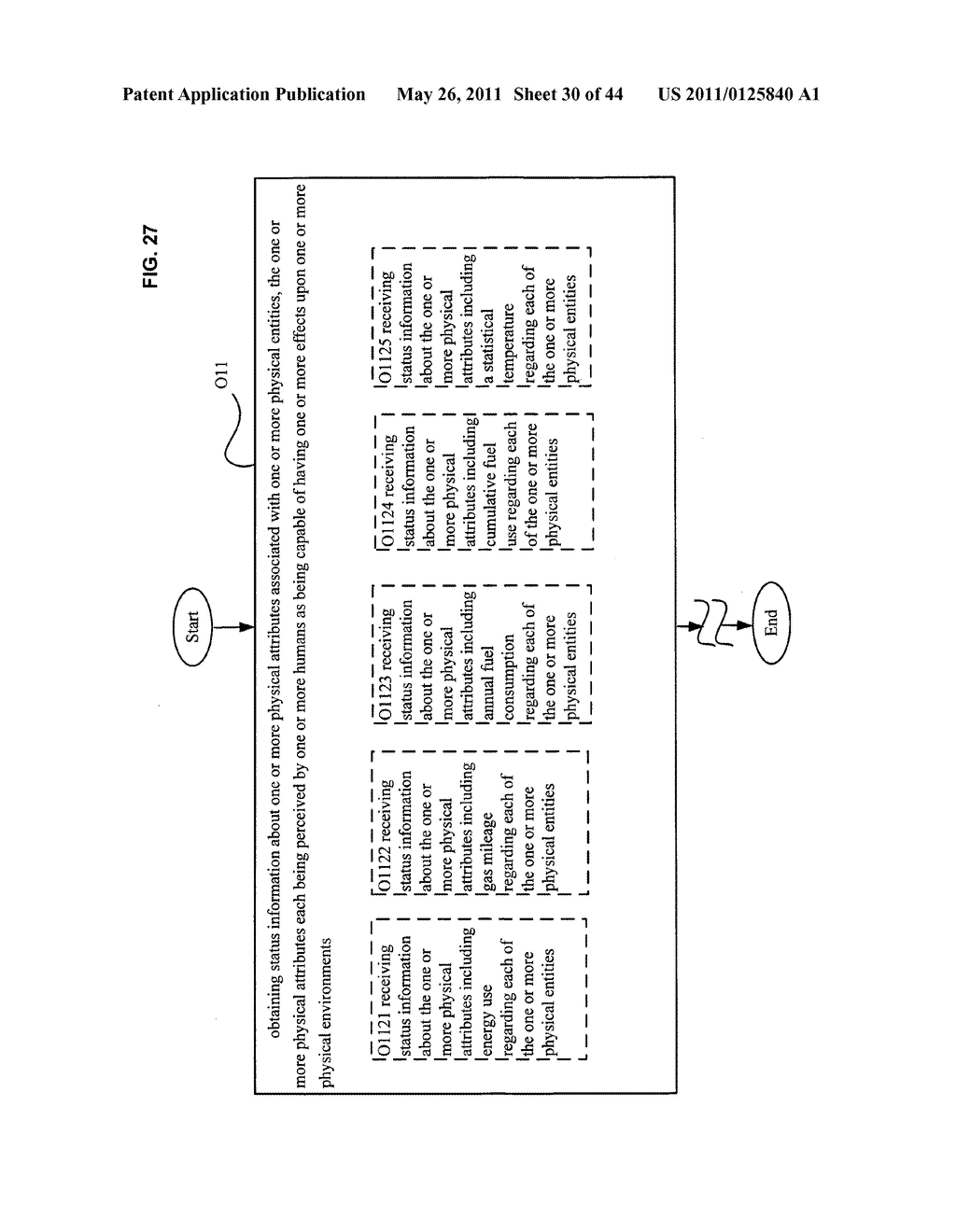 System and method for assessment of physical entity attribute effects on physical environments through in part social networking service input - diagram, schematic, and image 31
