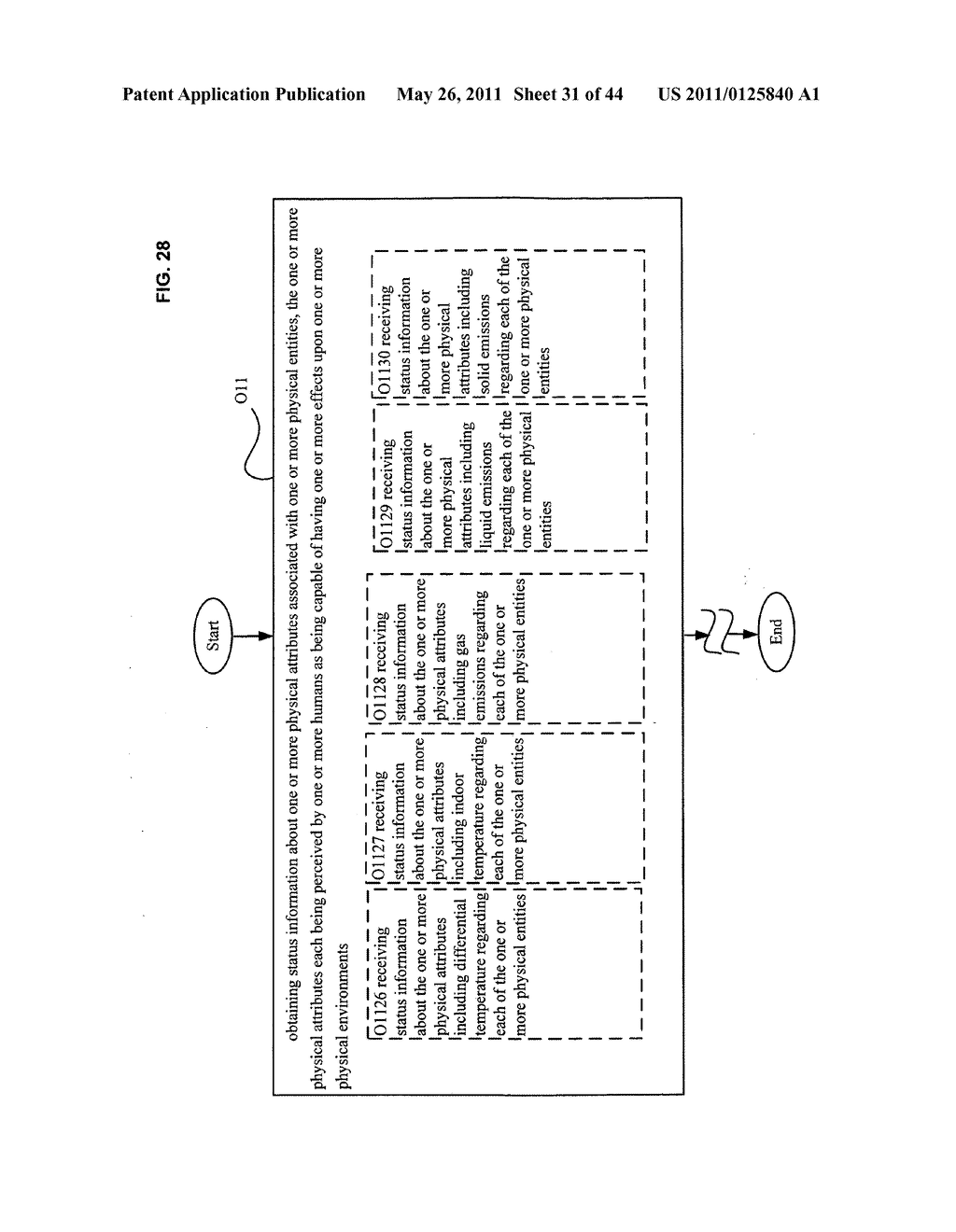 System and method for assessment of physical entity attribute effects on physical environments through in part social networking service input - diagram, schematic, and image 32