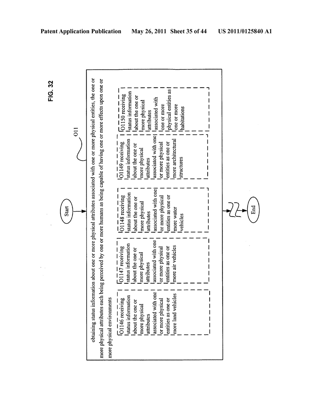 System and method for assessment of physical entity attribute effects on physical environments through in part social networking service input - diagram, schematic, and image 36