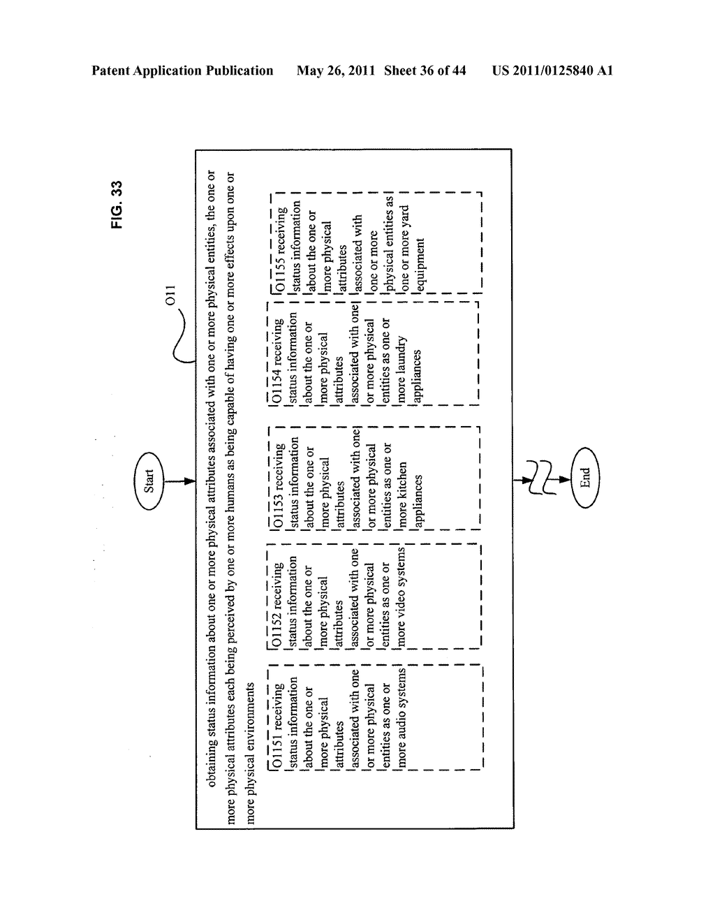System and method for assessment of physical entity attribute effects on physical environments through in part social networking service input - diagram, schematic, and image 37