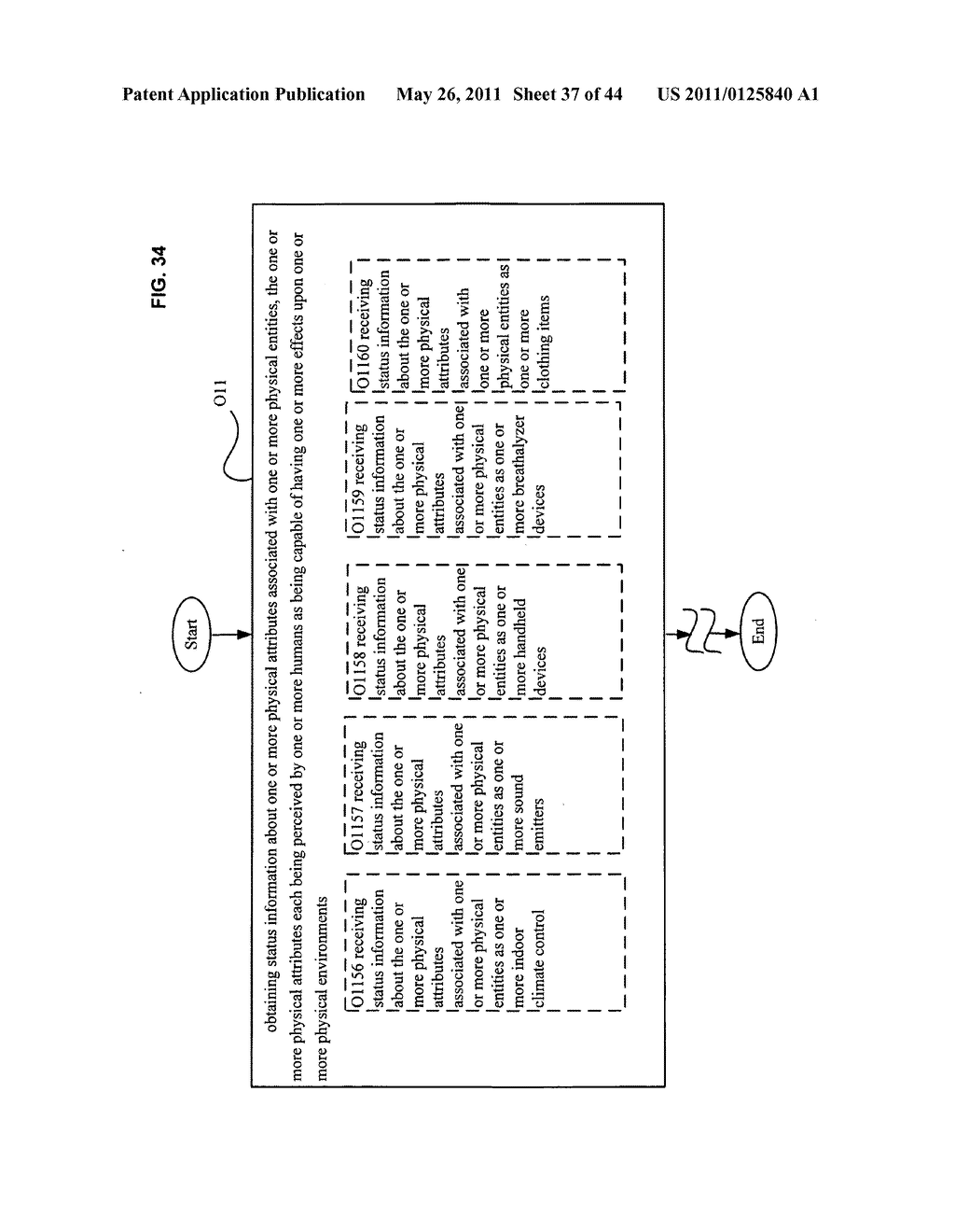 System and method for assessment of physical entity attribute effects on physical environments through in part social networking service input - diagram, schematic, and image 38