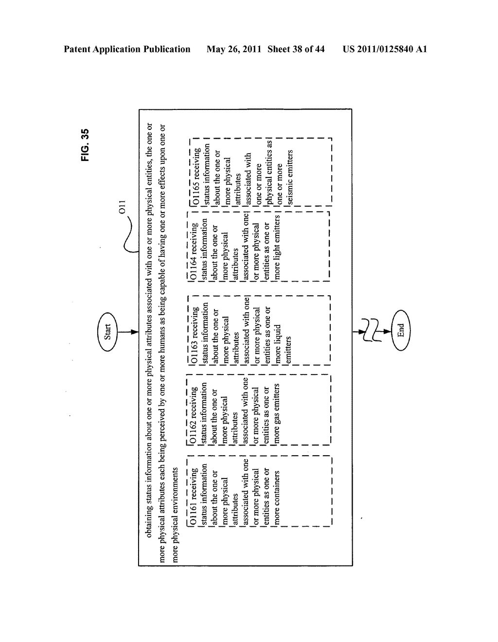 System and method for assessment of physical entity attribute effects on physical environments through in part social networking service input - diagram, schematic, and image 39