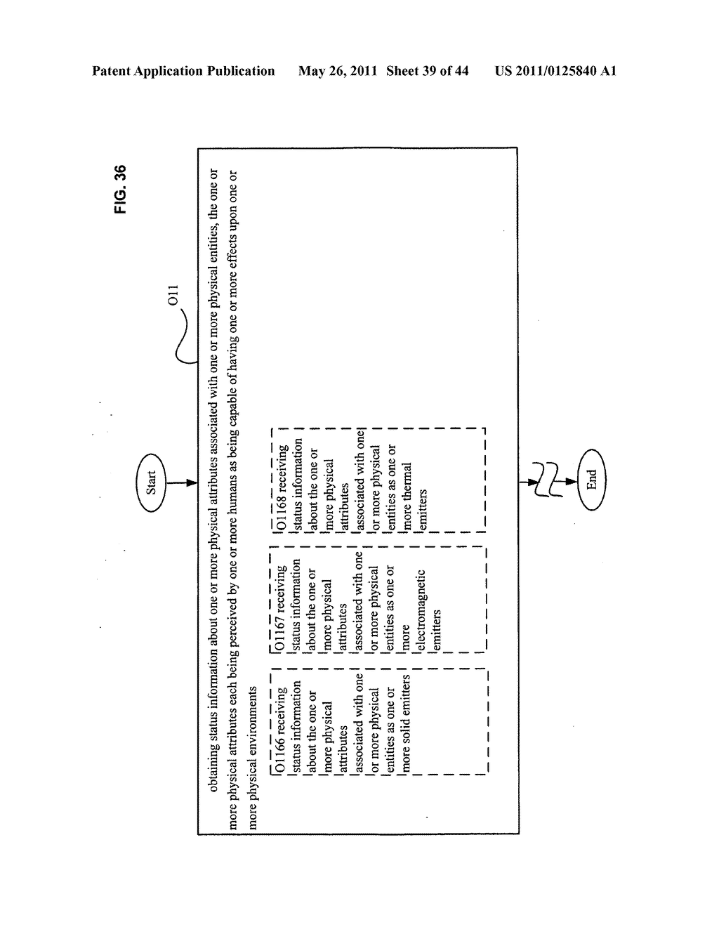 System and method for assessment of physical entity attribute effects on physical environments through in part social networking service input - diagram, schematic, and image 40