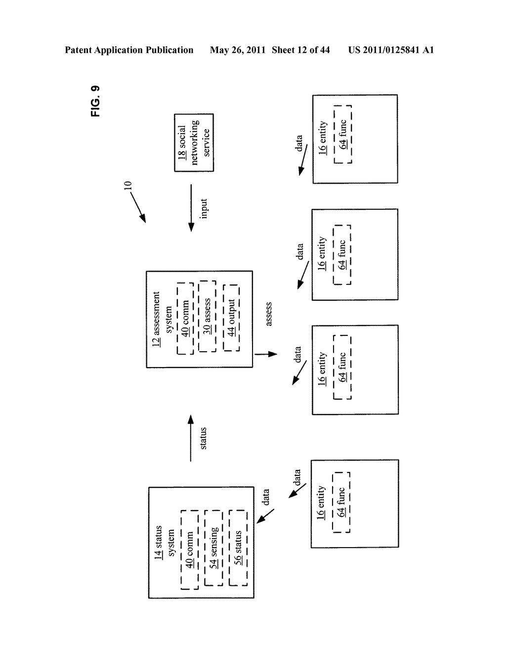 System and method for comparison of physical entity attribute effects on physical environments through in part social networking service input - diagram, schematic, and image 13