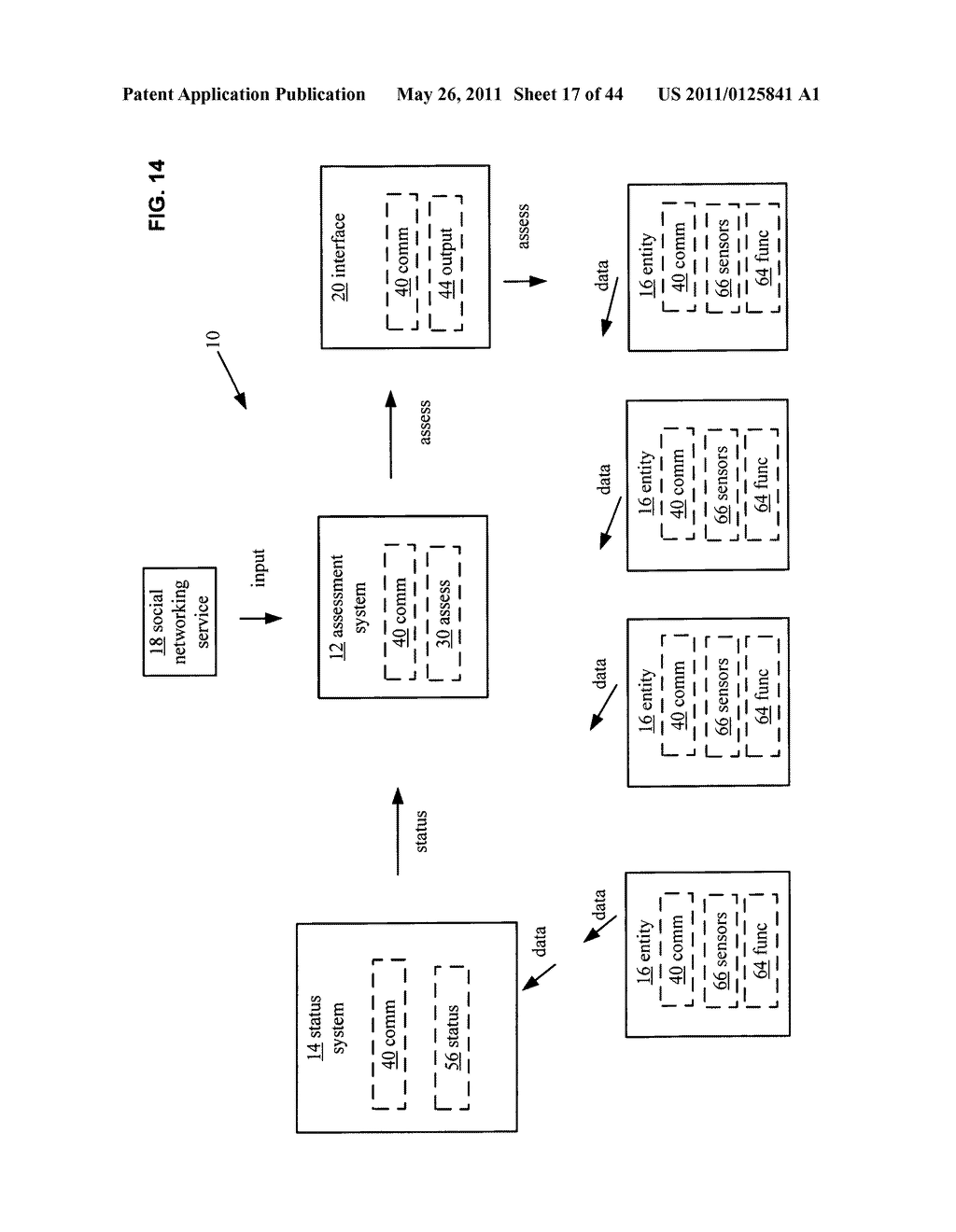 System and method for comparison of physical entity attribute effects on physical environments through in part social networking service input - diagram, schematic, and image 18