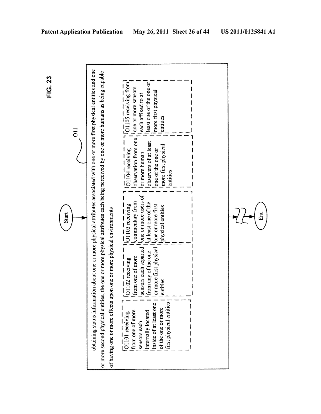 System and method for comparison of physical entity attribute effects on physical environments through in part social networking service input - diagram, schematic, and image 27