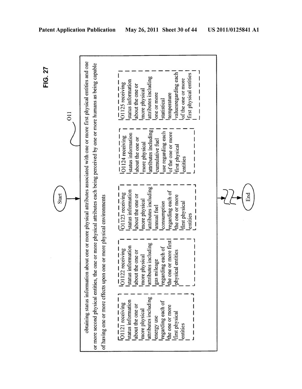System and method for comparison of physical entity attribute effects on physical environments through in part social networking service input - diagram, schematic, and image 31