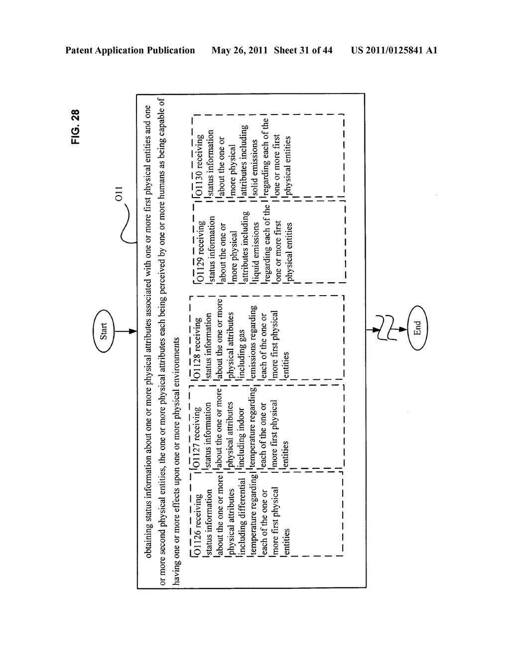 System and method for comparison of physical entity attribute effects on physical environments through in part social networking service input - diagram, schematic, and image 32