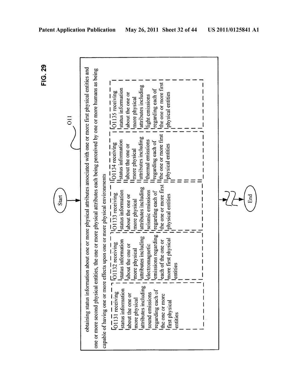 System and method for comparison of physical entity attribute effects on physical environments through in part social networking service input - diagram, schematic, and image 33