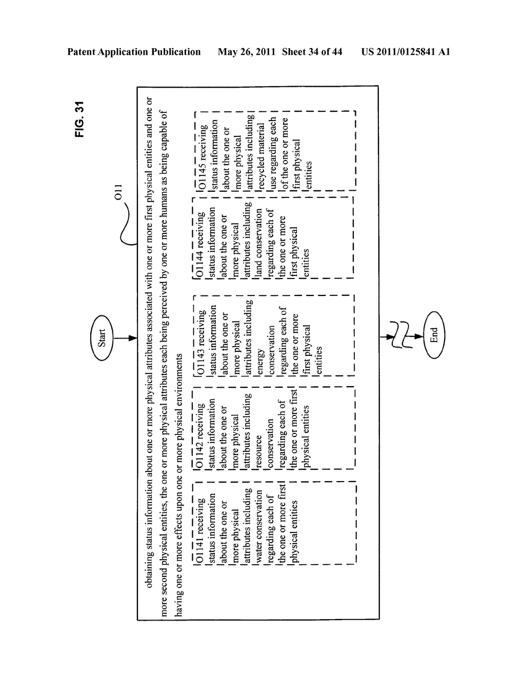 System and method for comparison of physical entity attribute effects on physical environments through in part social networking service input - diagram, schematic, and image 35
