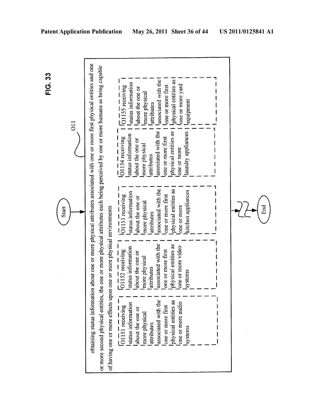 System and method for comparison of physical entity attribute effects on physical environments through in part social networking service input - diagram, schematic, and image 37