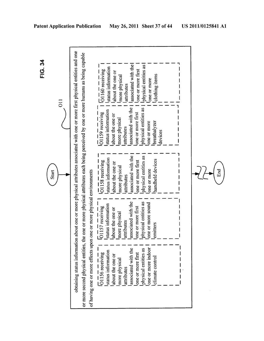 System and method for comparison of physical entity attribute effects on physical environments through in part social networking service input - diagram, schematic, and image 38