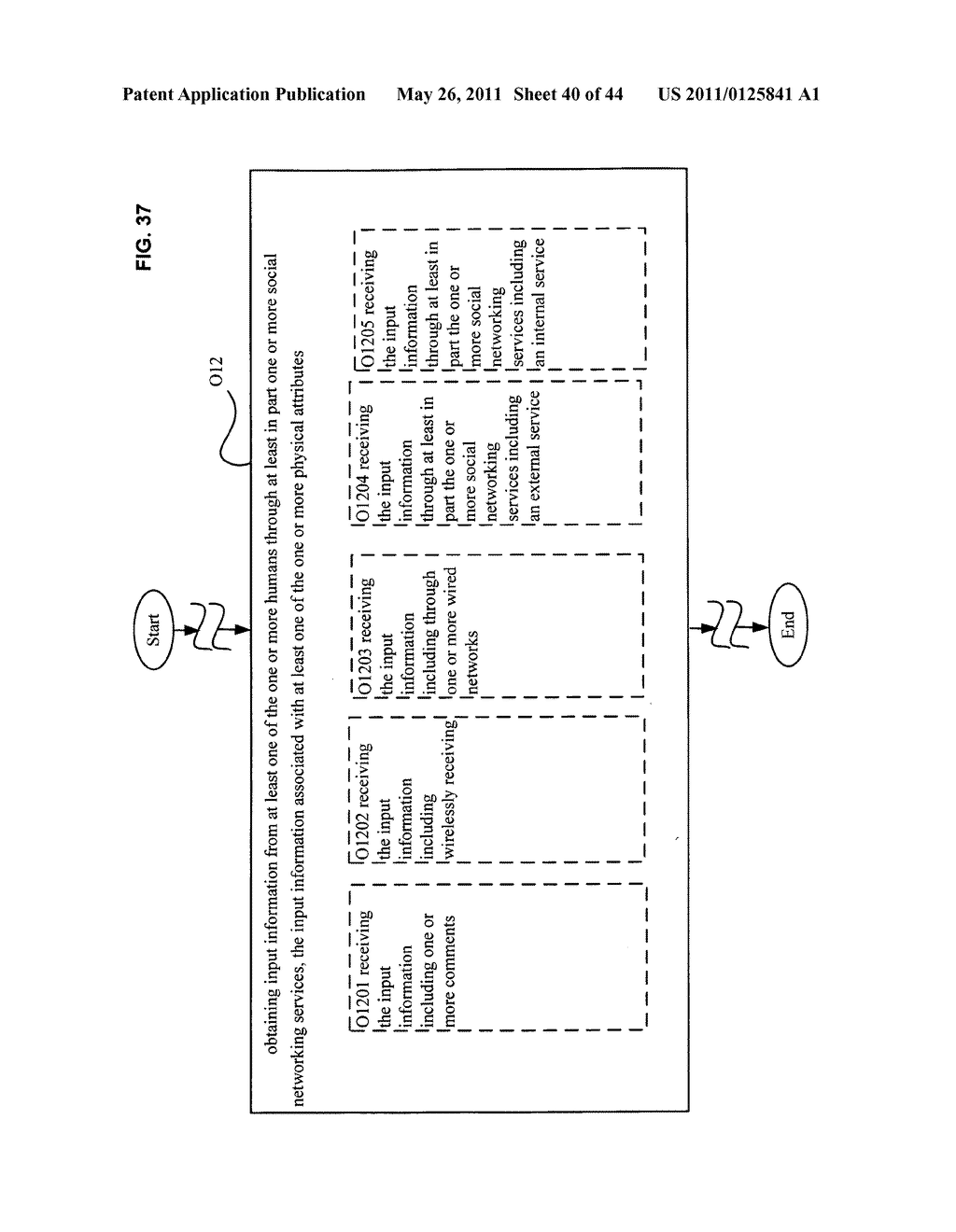 System and method for comparison of physical entity attribute effects on physical environments through in part social networking service input - diagram, schematic, and image 41