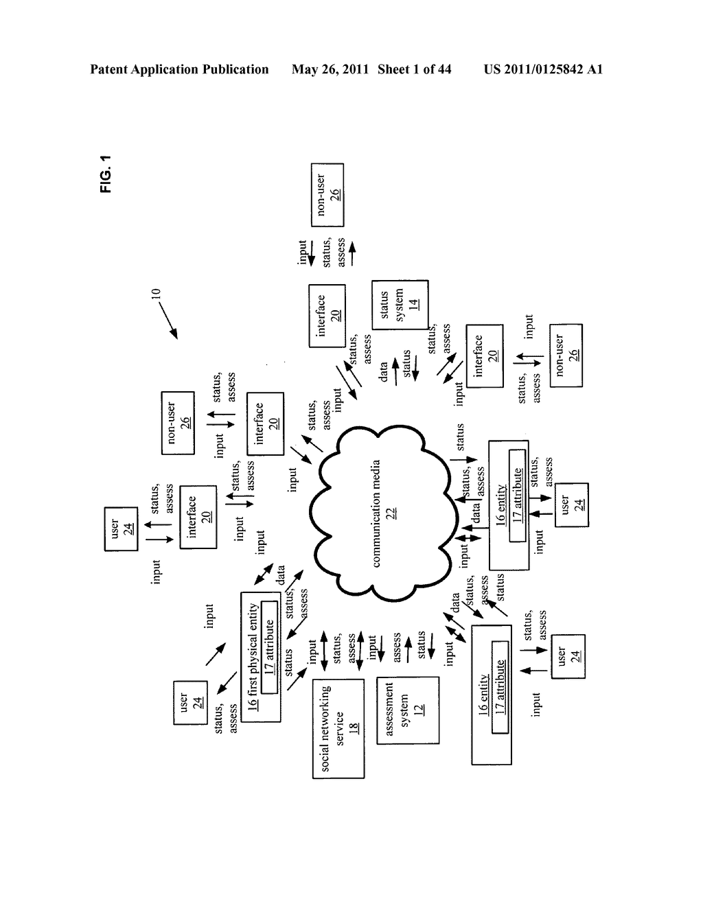 System and method for comparison of physical entity attribute effects on physical environments through in part social networking service input - diagram, schematic, and image 02