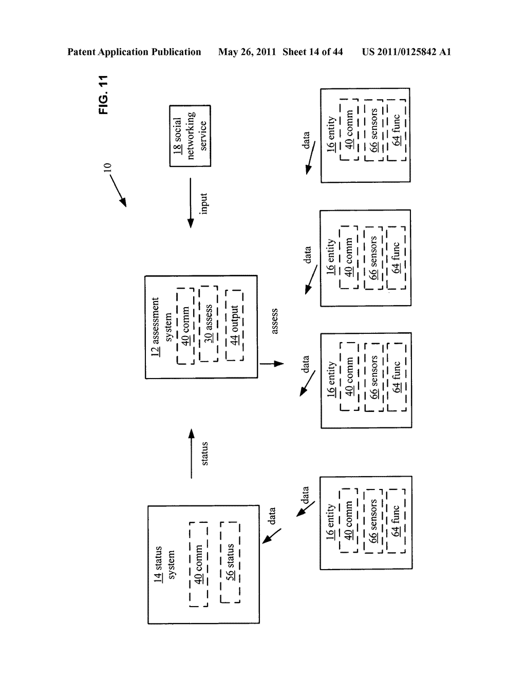 System and method for comparison of physical entity attribute effects on physical environments through in part social networking service input - diagram, schematic, and image 15