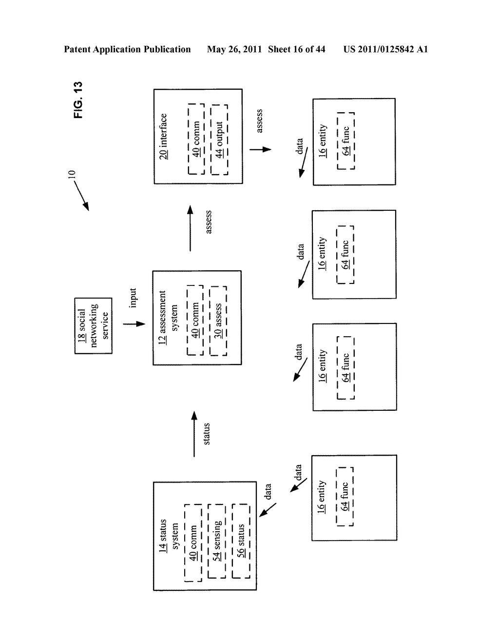 System and method for comparison of physical entity attribute effects on physical environments through in part social networking service input - diagram, schematic, and image 17